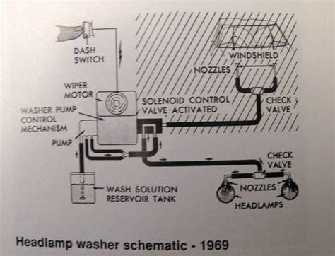 66 corvette headlight motor wiring diagram 42 wiring