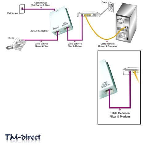 modem rj11 wiring diagram wiring diagram with