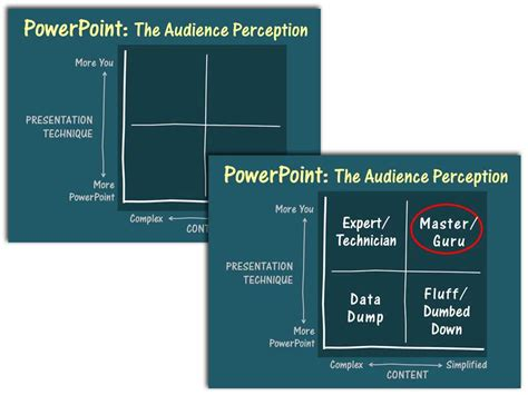 powerpoint design workshop to be an expert or a master tom nixon design