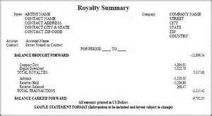 royalty review council royalty accounting statements