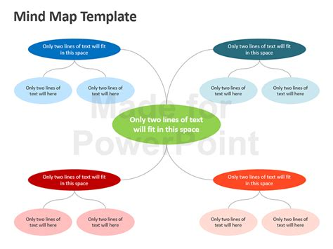 Mind Map Template Editable Powerpoint Templatae Editable Mind Map