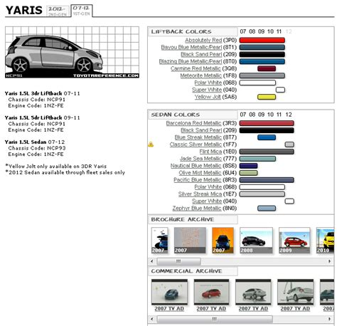 Toyota Recommendation Chart 100 Yellow Auto Paint Colors Nissan Skyline R32