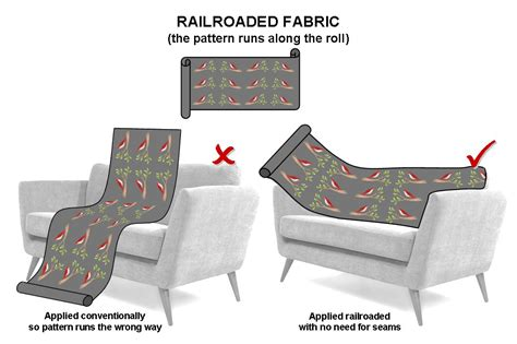 what is upholstery textile industry blog charles parsons interiors blog