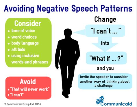 pattern of english speech avoiding negative speech patterns to improve your business