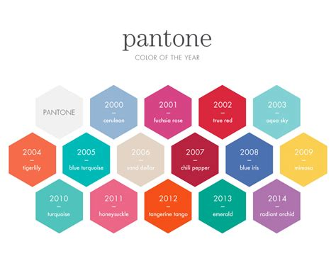 pantone colors of the year list rank style blog the science of shopping pantone color