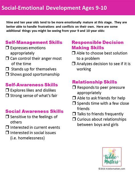 free ebook skills checklist excel loyola marymount pdf book review