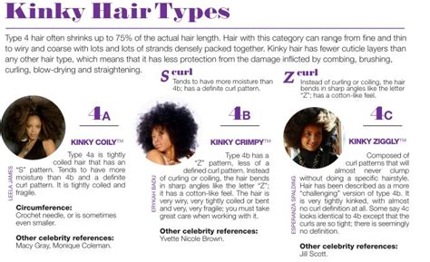 type 4 hait styles type 4 coily hair type 4 hair can range from fine and