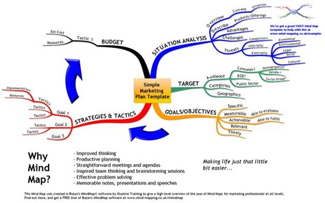 mind mapping template mind map 174 exles mind mapping