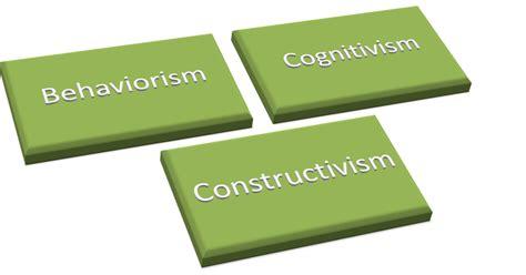 laman pendidikan may 2008 blogspot laman pendidikan teori dan strategi pengajaran pembelajaran