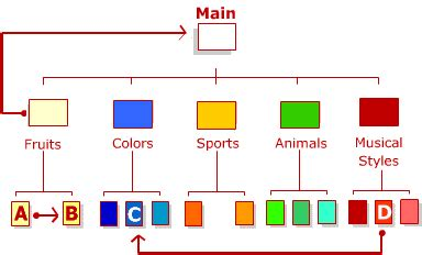 relative layout web use relative links