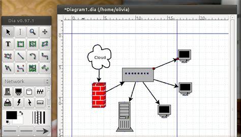 dia diagramming tool five free tools for network diagramming techrepublic