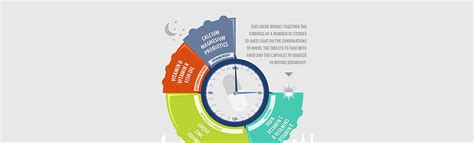 best vitamins to take a guide to optimising vitamins and supplements infographic