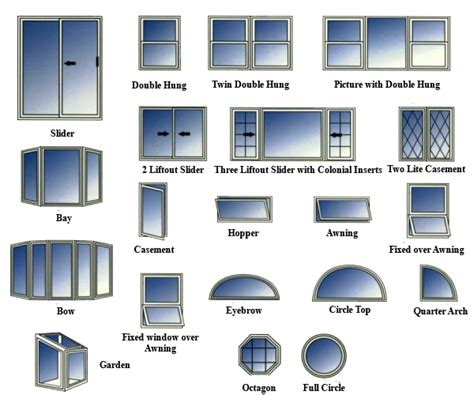 Types Of Home Windows Ideas Types Of Windows The Glass Guru Of Tc