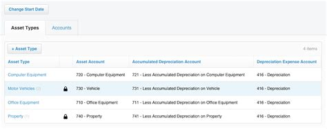 How To Search For Assets Depreciation Changes For 2015 Html Autos Post