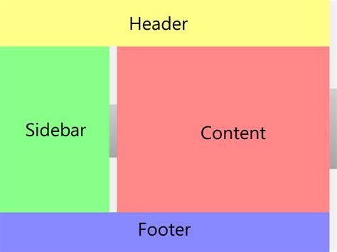 css layout fixed header and footer css float positioning absolute and relative elements