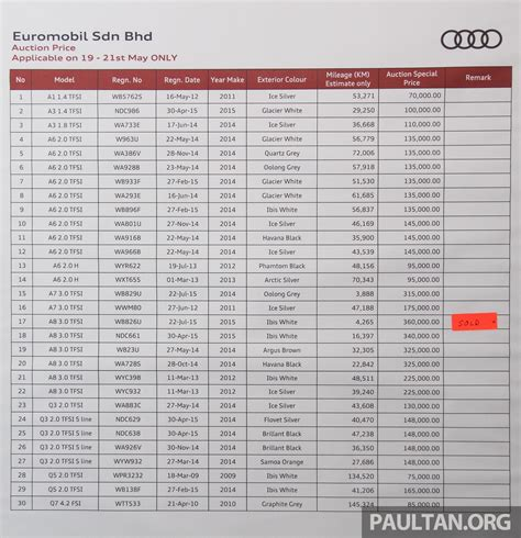 Audi A1 Preisliste by Audi Raya Deals A1 To Q7 Prices Start From Rm70k Image