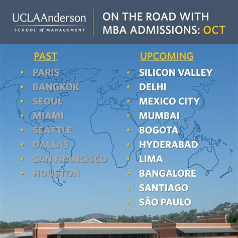 Ucla Mba Admissions Events by Alex Alex C Lawrence