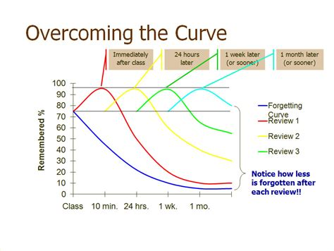 the learning curve creating a cultural framework to dismantle the school to prison pipeline books tasks for building vocabulary elt connect