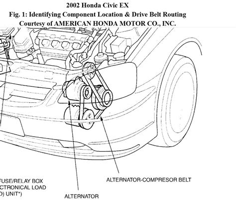 2001 civic engine diagram ac wiring diagram schemes
