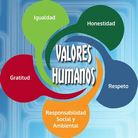 imagenes que representen valores humanos 90 im 225 genes de valores humanos 233 ticos y morales con