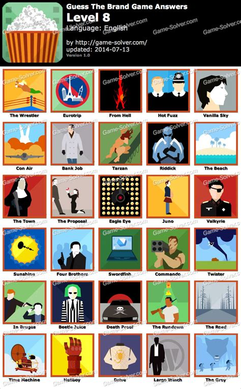 film quiz guess the movie answers guess the movie game level 8 game solver
