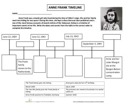 anne frank biography ks2 planning anne frank timeline worksheet