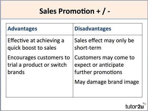 Sales Promotion Letter Meaning sales promotion tutor2u business
