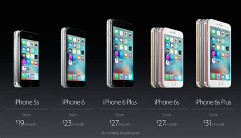 apple estimated to make 500 for every iphone 6s sold