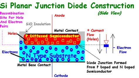 diodes construction image gallery diode construction