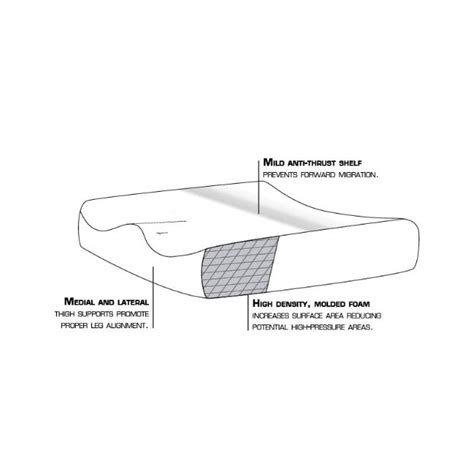 comfort company curve cushion comfort company curve comfort company foam wheelchair