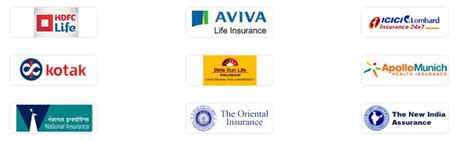Automobile Insurance: Car Insurance India Information