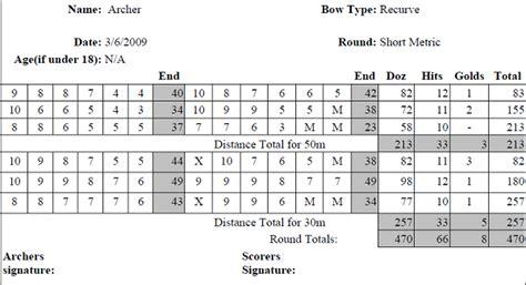 archery 300 scoor card template scoring blandy jenkins archers