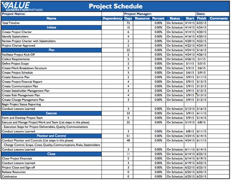 Generating Value By Using A Project Schedule And Gantt Chart Value Generation Partners Vblog Project Schedule Management Template