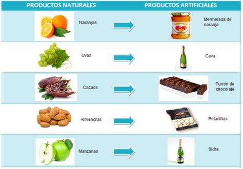 imagenes de objetos naturales y artificiales bloque 2 productos naturales y artificiales