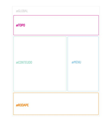 layout html e css criando um layout simples com html e css