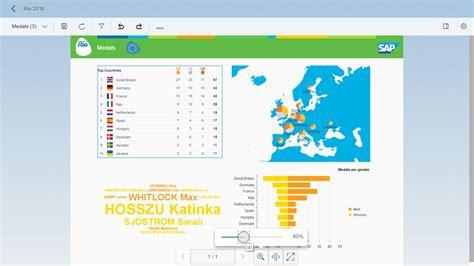 sap bo webi sle reports sap bi 4 2 sp4 what s new in web intelligence and