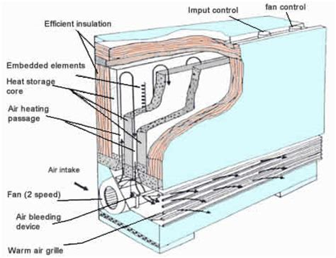 wiring diagram storage heaters 36 wiring diagram