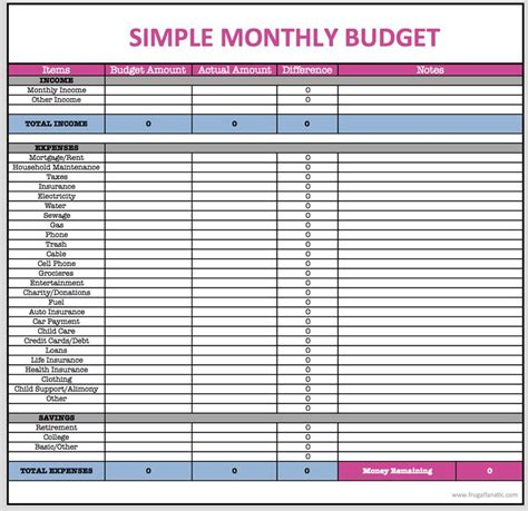 living budget template 17 best ideas about monthly budget spreadsheet on