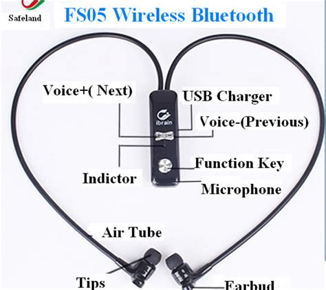 Sale Logitech Stereo Headset H110 Two Android And Mic bluetooth headset vs cell phone radiation coblue hv660