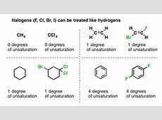 Degrees of Unsaturation (Index of Hydrogen Deficiency ... Carbon Tetrachloride Molecule