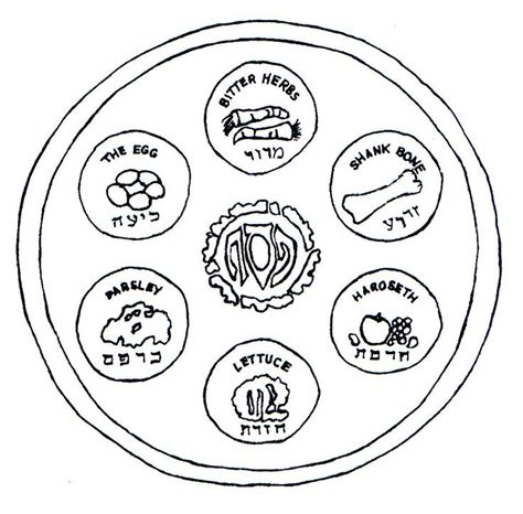 coloring book haggadah the seder plate for coloring make your own