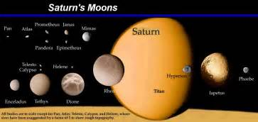 all about the planet saturn saturn the planet it all