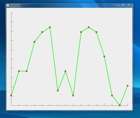 java swing draw text swing drawing a simple line graph in java stack overflow
