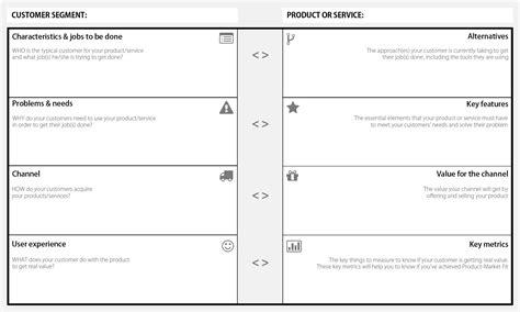 marketplace template product market fit canvas creatlr