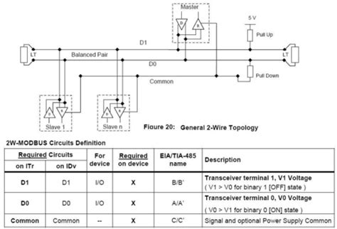 termination resistor for modbus termination resistor modbus 28 images automatedbuildings article introduction to modbus