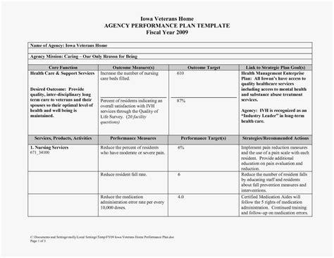 Home Health Qapi Templates Elegant Top Result 50 Best Api Document Template Graphy 2018 Sjd8 Uline 4x6 Label Template