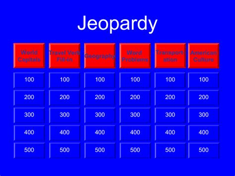 jeopardy powerpoint template 6 categories jeopardy categories images search