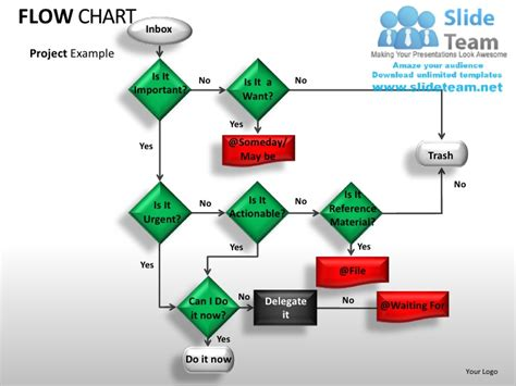 Flow Chart Powerpoint Presentation Slides Ppt Templates How To Make A Flowchart In Powerpoint