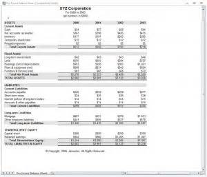 Pro Forma Projections Template by Proforma Income Statement Proforma Income Template