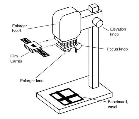 image enlarger enlarger